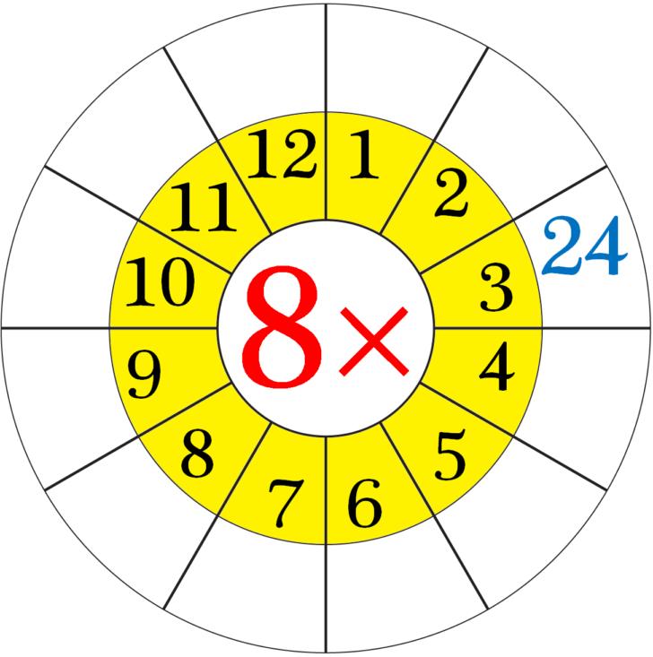 Multiplication Worksheets 8 Tables