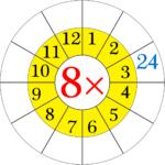 Worksheet On Multiplication Table Of 8 | Word Problems On 8 Intended For Multiplication Worksheets 8X