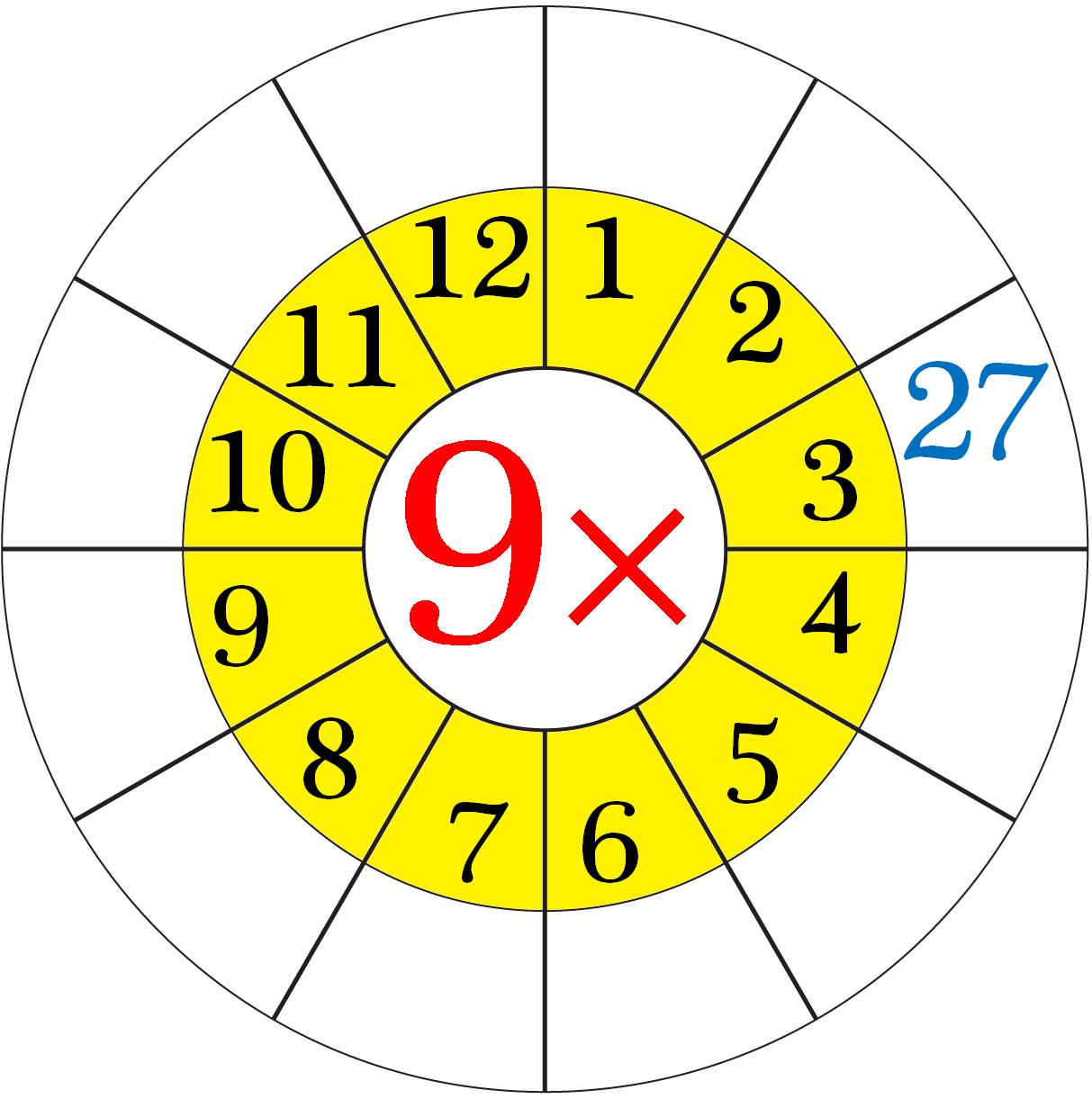 Worksheet On Multiplication Table Of 9 | Word Problems On 9 intended for Multiplication Worksheets 9S