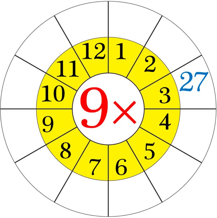 Multiplication Worksheets 9 Tables
