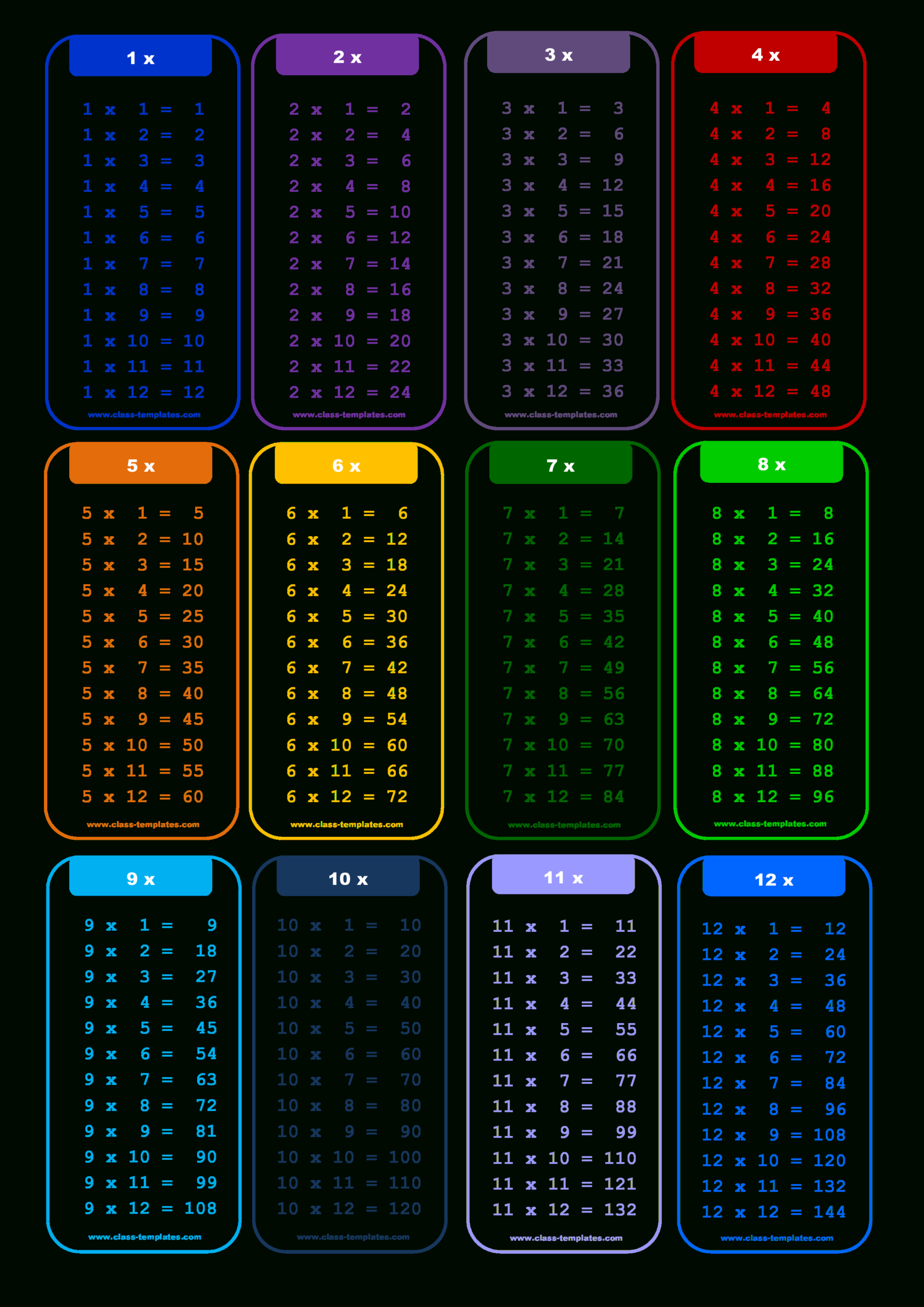 1 To 12X Times Table Chart - What's The Best Way To Learn To throughout Printable Multiplication Table Up To 12
