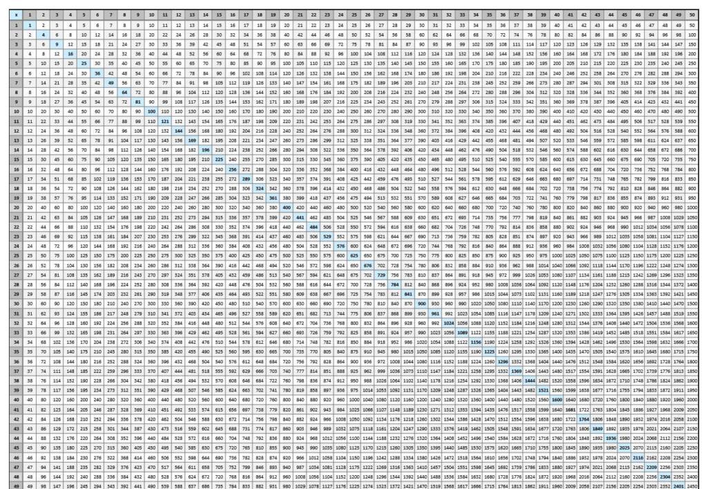 100100 Multiplication Chart   Vatan.vtngcf Pertaining To Printable Multiplication Chart Free