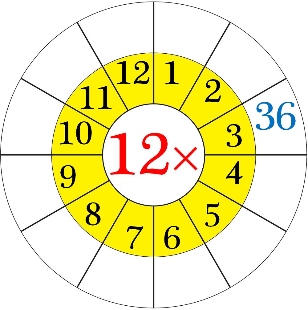 12 Times Table Worksheets | Printable Shelter with Printable 12 Multiplication Worksheet