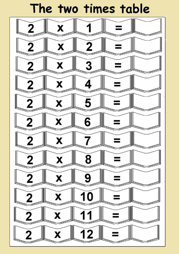 2 Times Table Worksheets | Printable Shelter Within Printable Multiplication Table Of 2