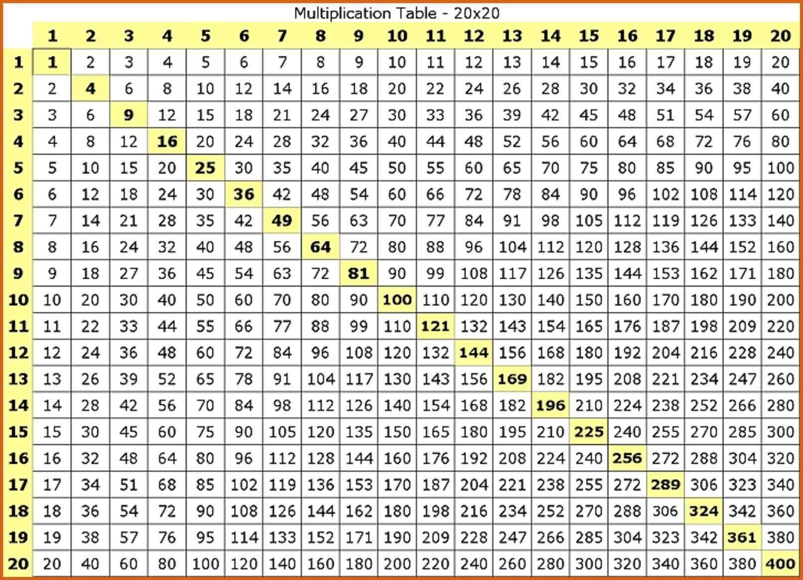 20 Times Tables Chart - Vatan.vtngcf in Printable Multiplication Tables Chart