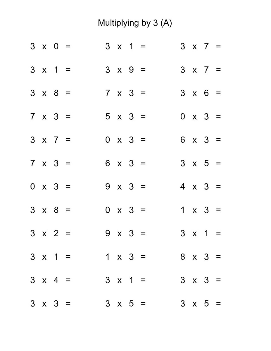 3 Times Table Worksheets Pdf | Loving Printable intended for Printable Multiplication Table 3