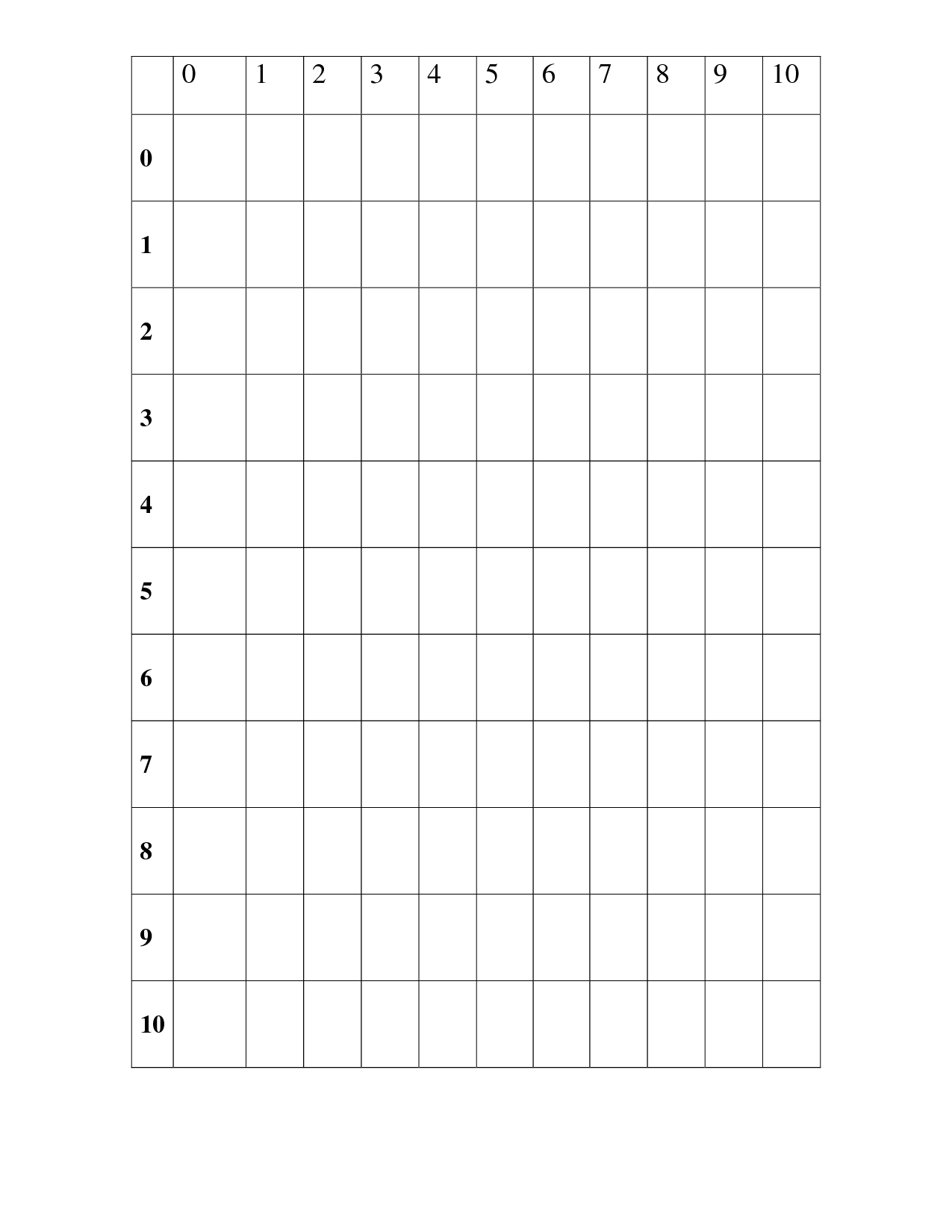 30 Images Of Printable Multiplication Chart Blank Template within Printable Multiplication Chart Blank