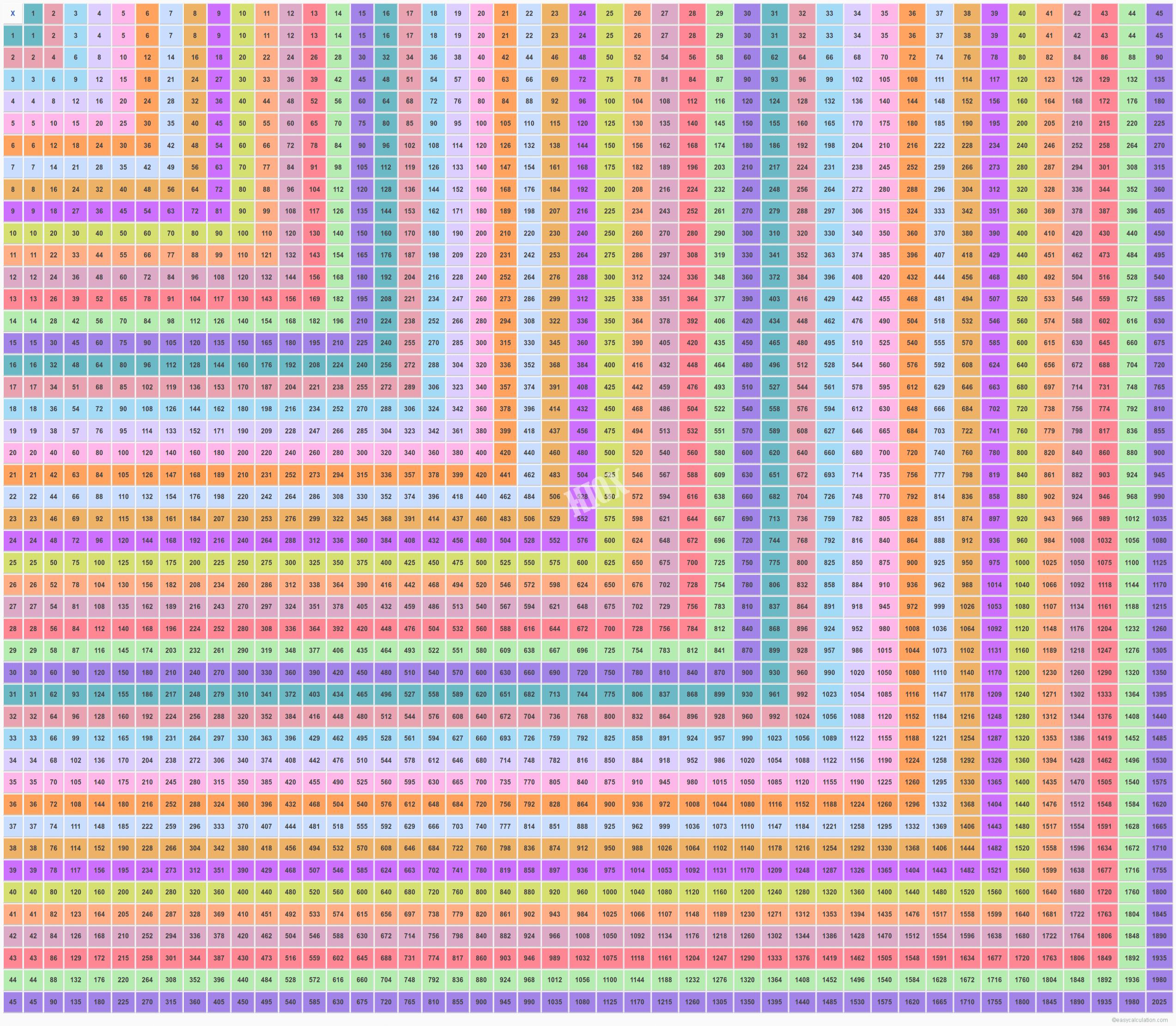45×45 Multiplication Table   Multiplication Chart throughout Printable 100 Multiplication Chart