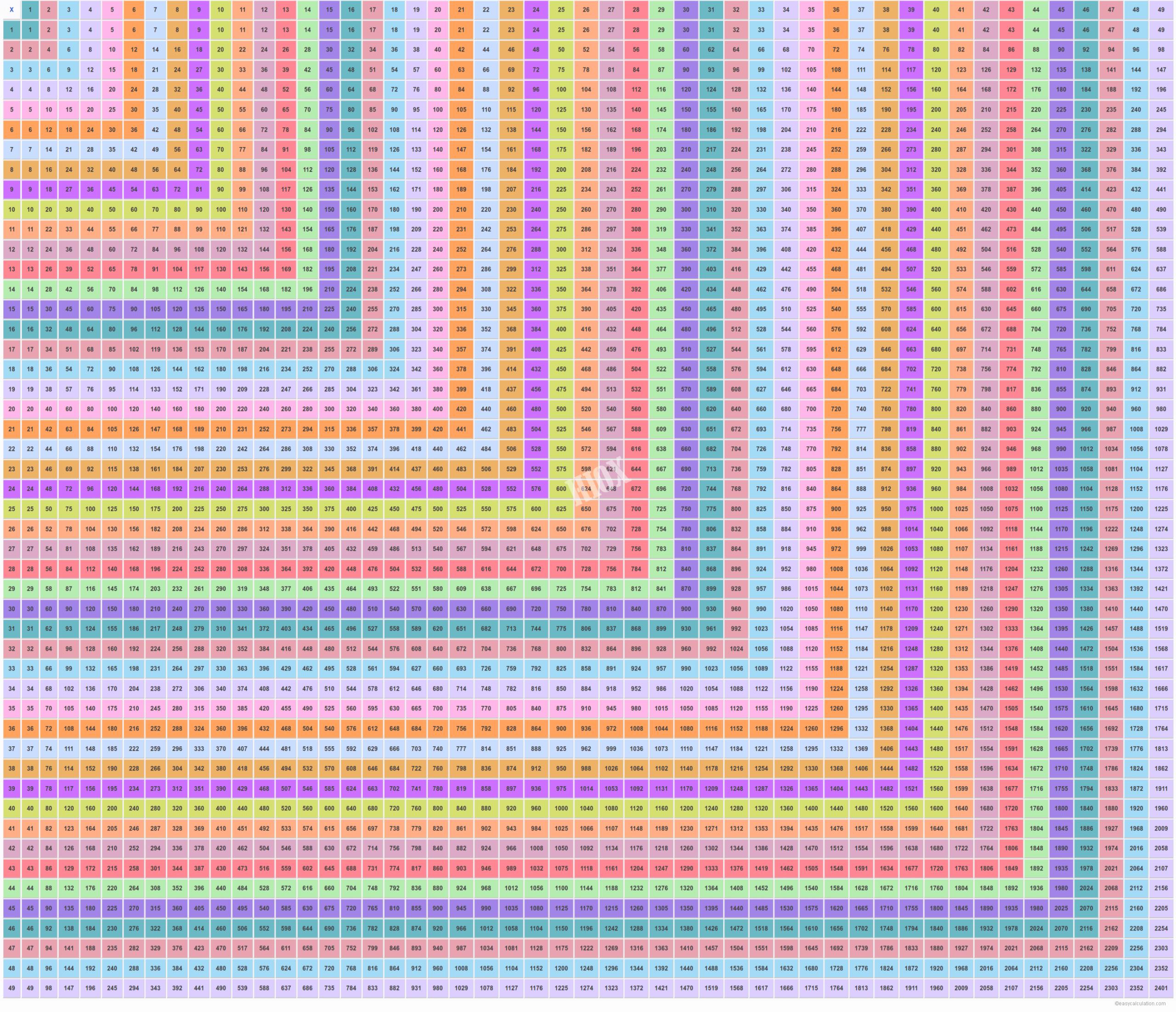 49×49 Multiplication Table | Einmaleins, Multiplikation intended for Printable Multiplication Table 50X50