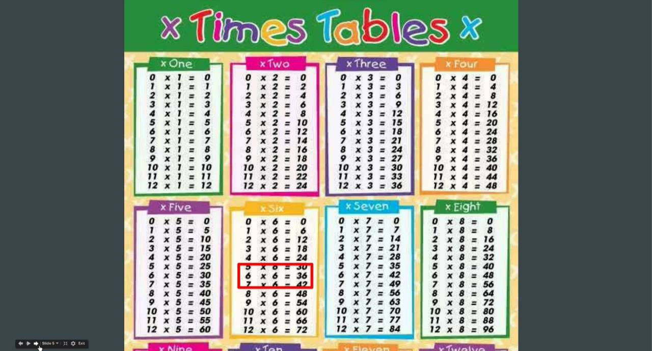 59 Multiplication And Division Table Chart, And Table Chart pertaining to Printable Multiplication And Division Table