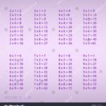 9X9 Multiplication Table | Multiplication Table, Geometry With Printable 9 X 9 Multiplication Table