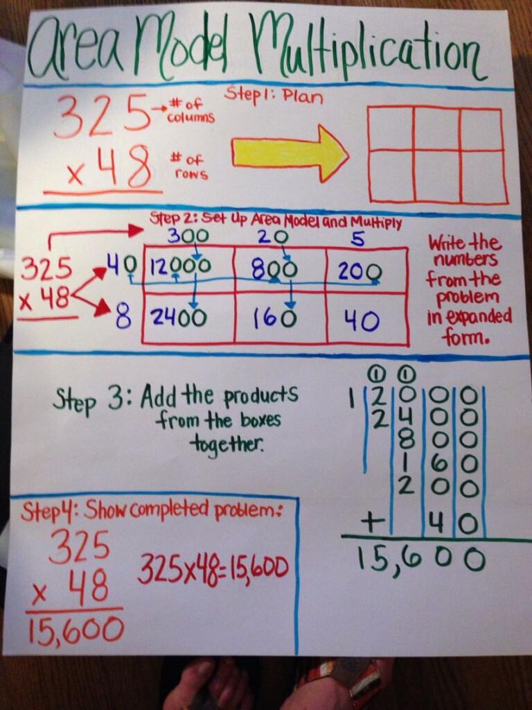 Area Model Multiplication   Math Anchor Charts, Math Lessons For Multiplication Worksheets Area Model