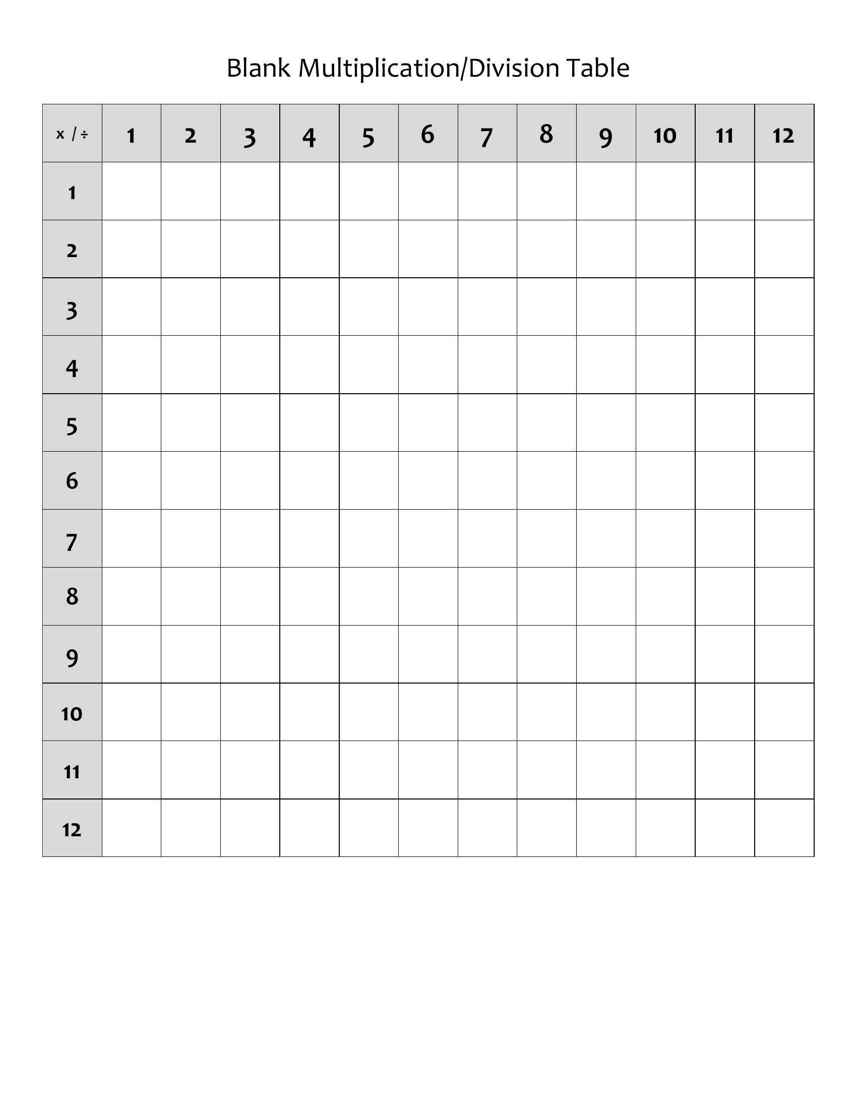 Blank Multiplication Chart Pdf – Scouting Web in Printable Multiplication Chart Blank