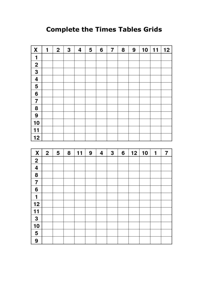 Blank Multiplication Times Tables Worksheet | Printable In Printable Multiplication Grid Blank