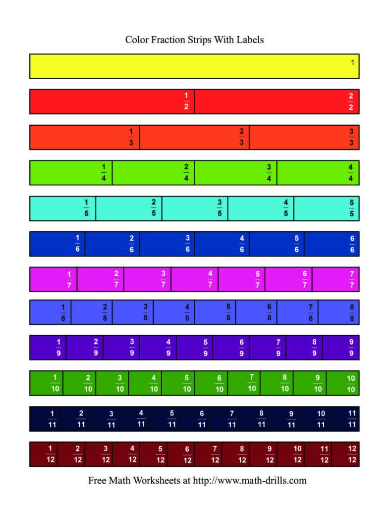 Color Fraction Strips    Labeled For Printable Multiplication Strips