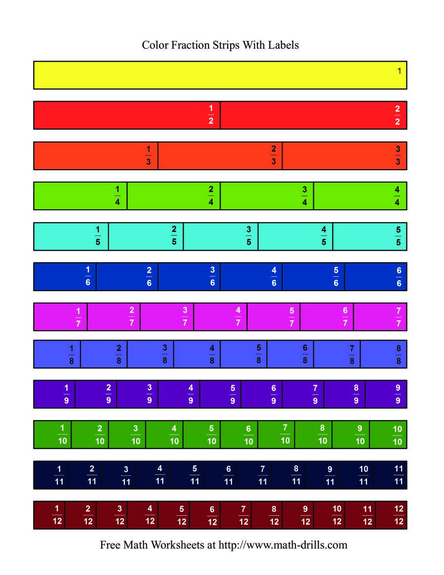 Color Fraction Strips -- Labeled for Printable Multiplication Strips