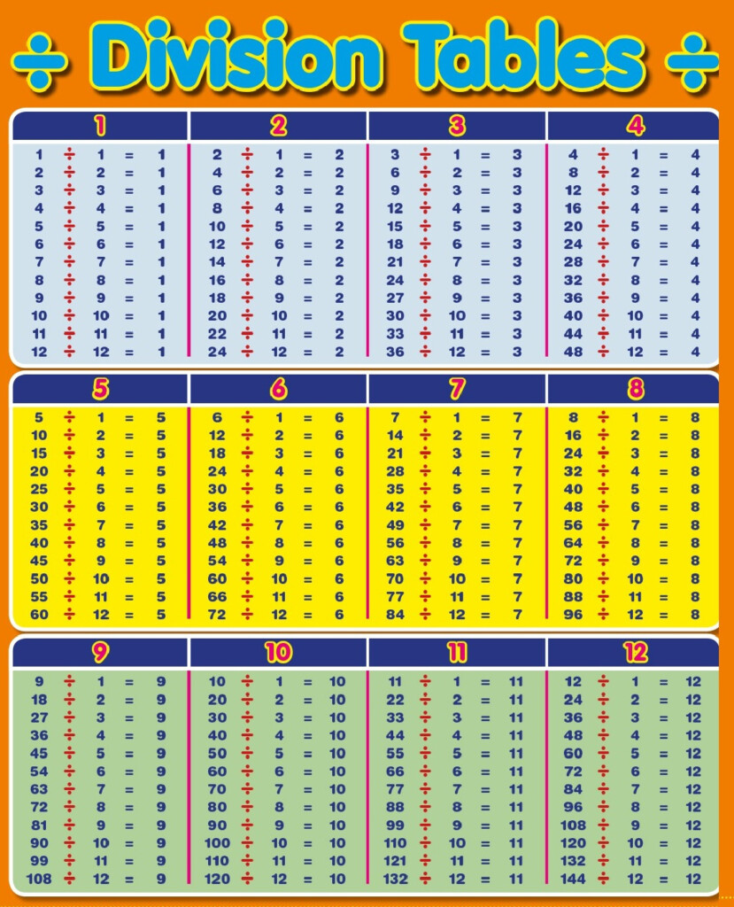 Download Division Table 1 100 Chart Templates With Regard To Printable Multiplication And Division Charts