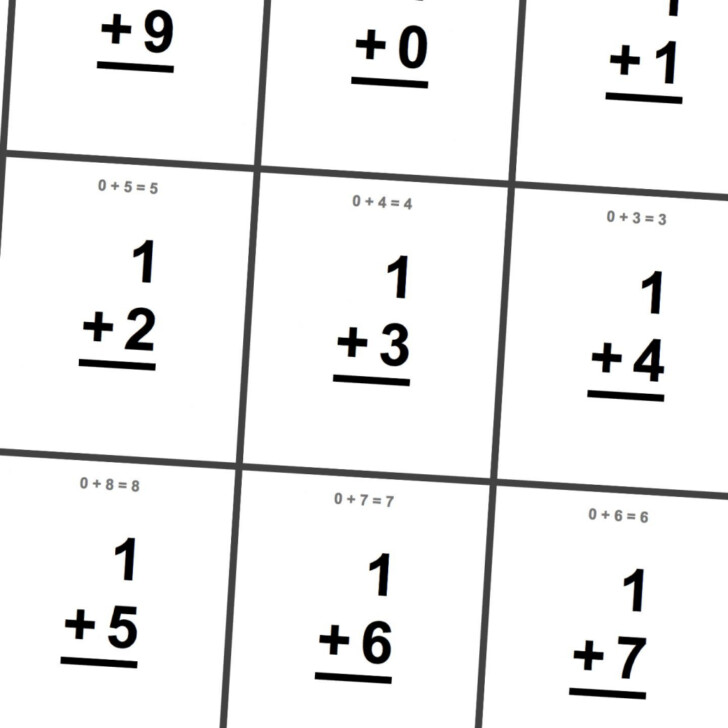 Printable Multiplication Cards