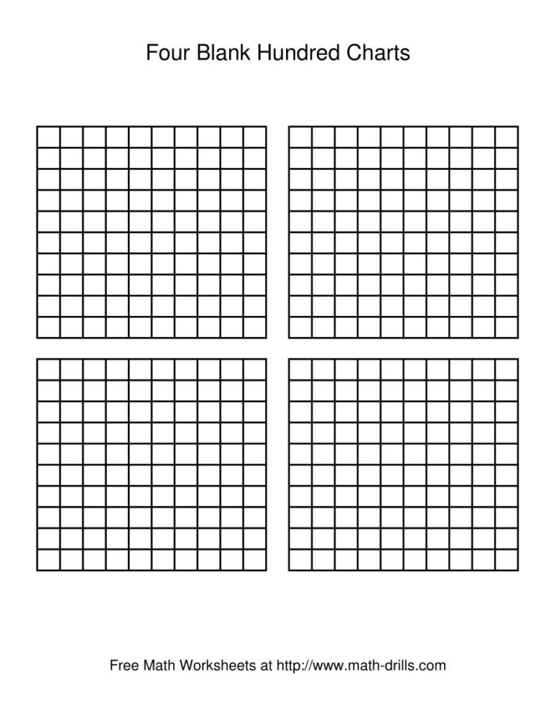Four Blank Hundred Charts For Printable Multiplication Chart 4 Per Page