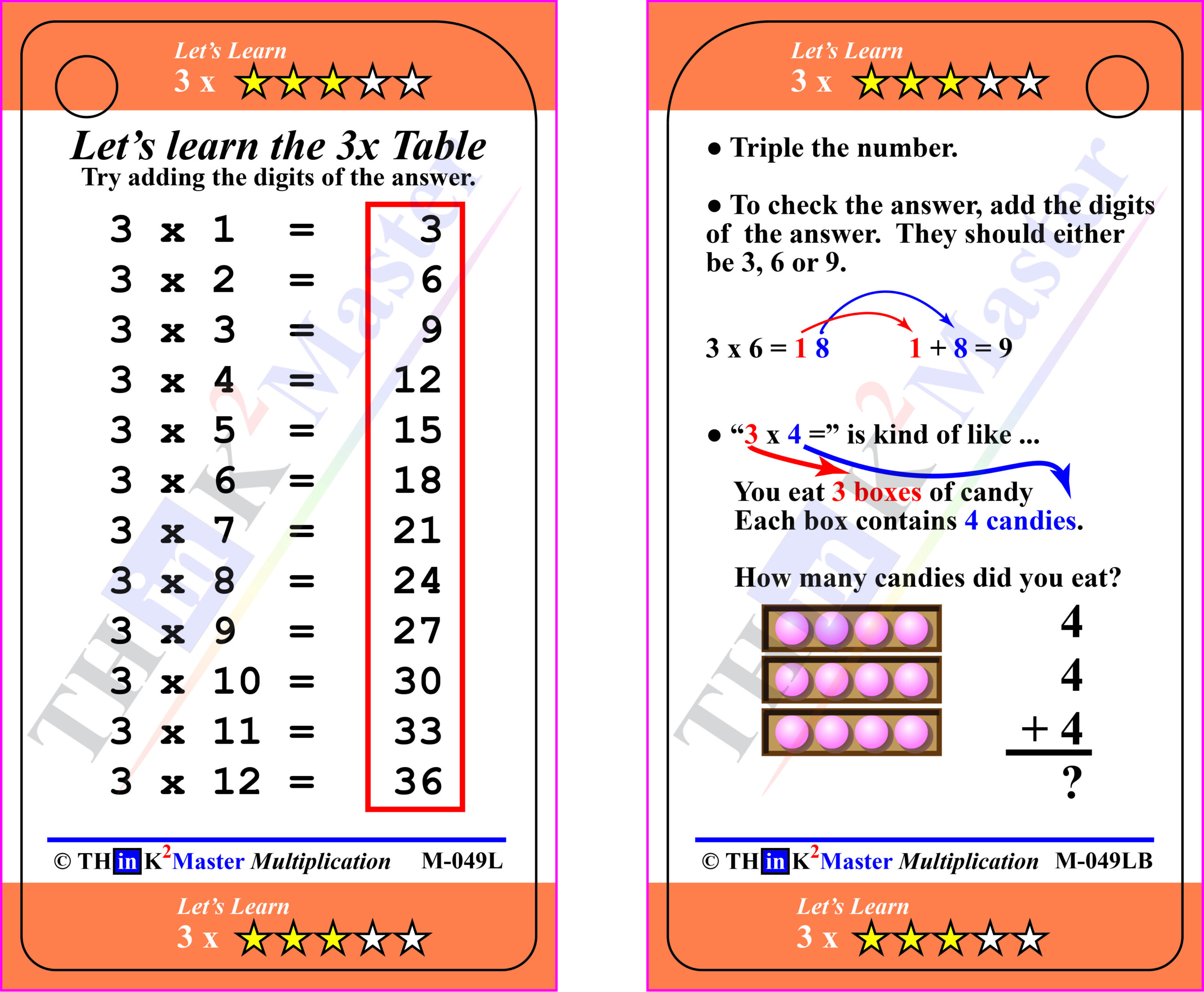 Free Printable 3X Multiplication Table Learning Strategies in Printable Multiplication Strategies