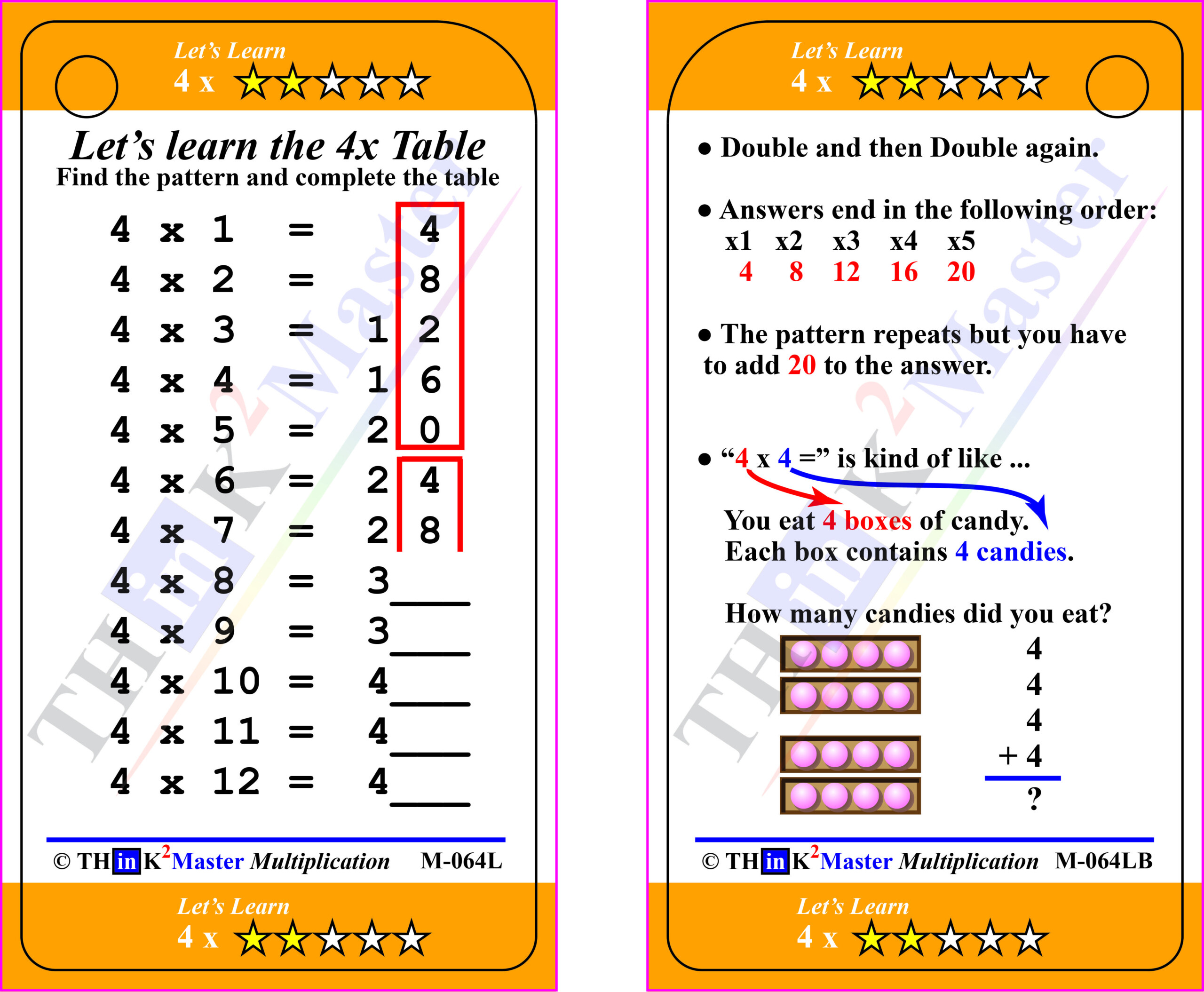 Free Printable 4X Multiplication Table Learning Strategies for Printable 3's Multiplication Flash Cards