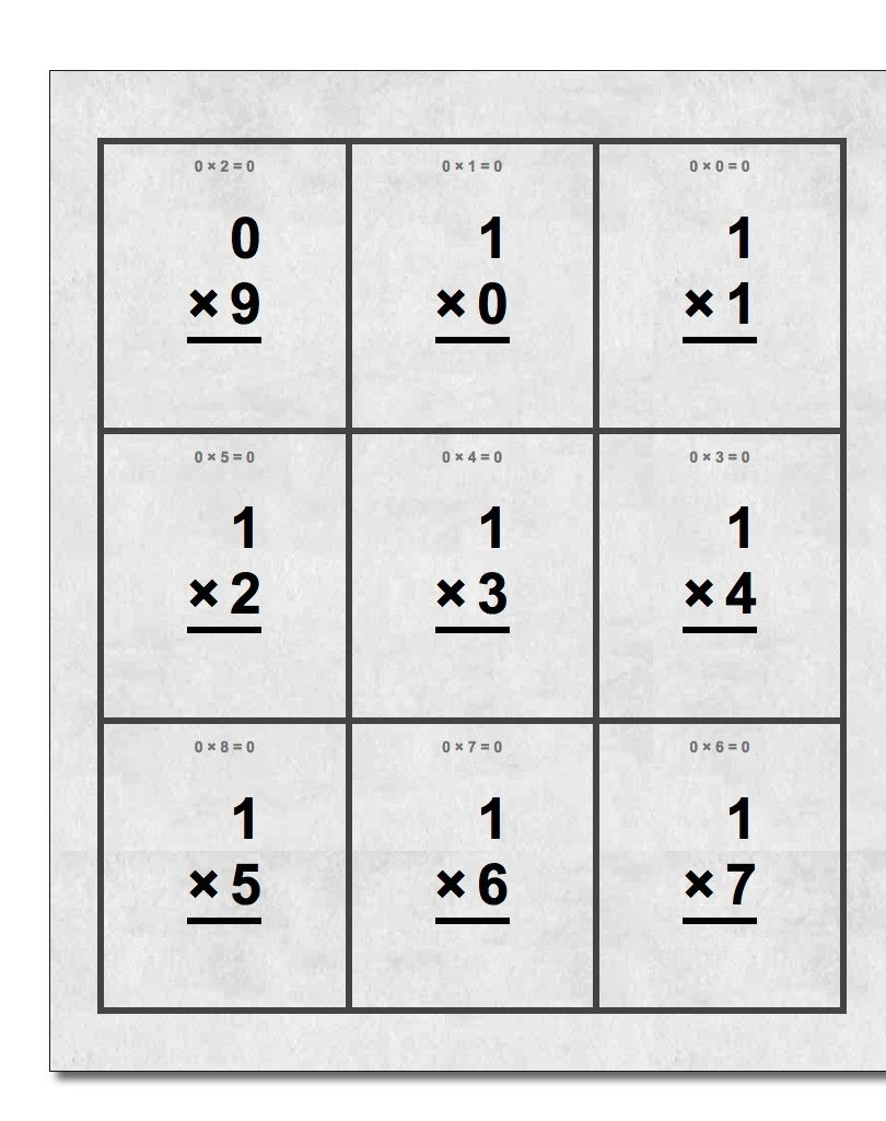 Free Printable Flash Cards For Multiplication Math Facts for Printable Math Multiplication Flash Cards