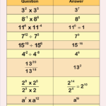 Fun Algebra Worksheets | Algebra Worksheets, Algebra, Math Intended For Multiplication Worksheets Ks4