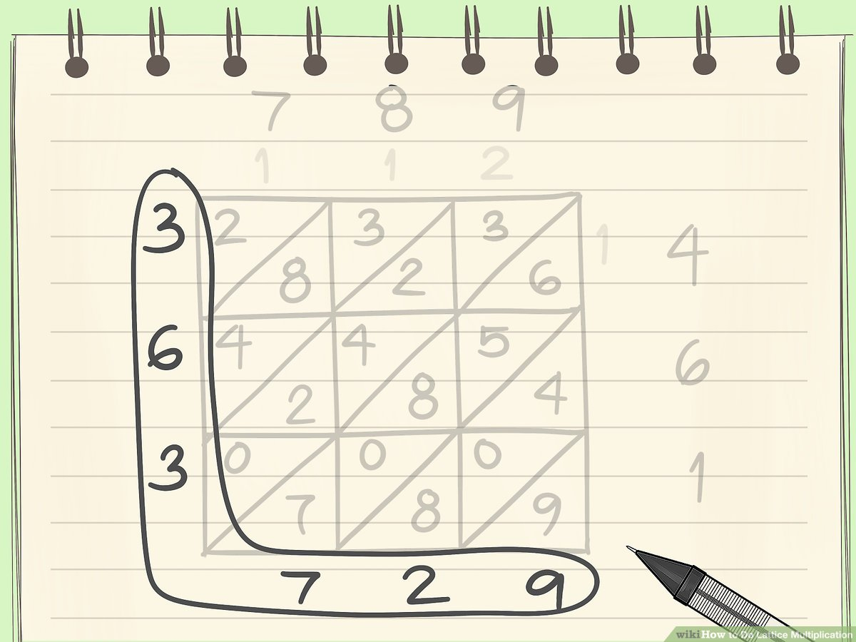 How To Do Lattice Multiplication: 6 Steps (With Pictures) inside Multiplication Worksheets Lattice Method