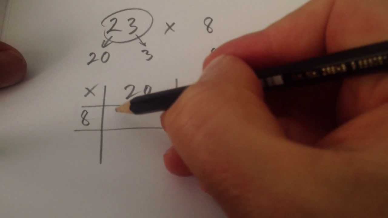 How To Use The Grid Method To Solve Multiplication Calculations (Tu X U)  Tutorial pertaining to Multiplication Worksheets Htu X U