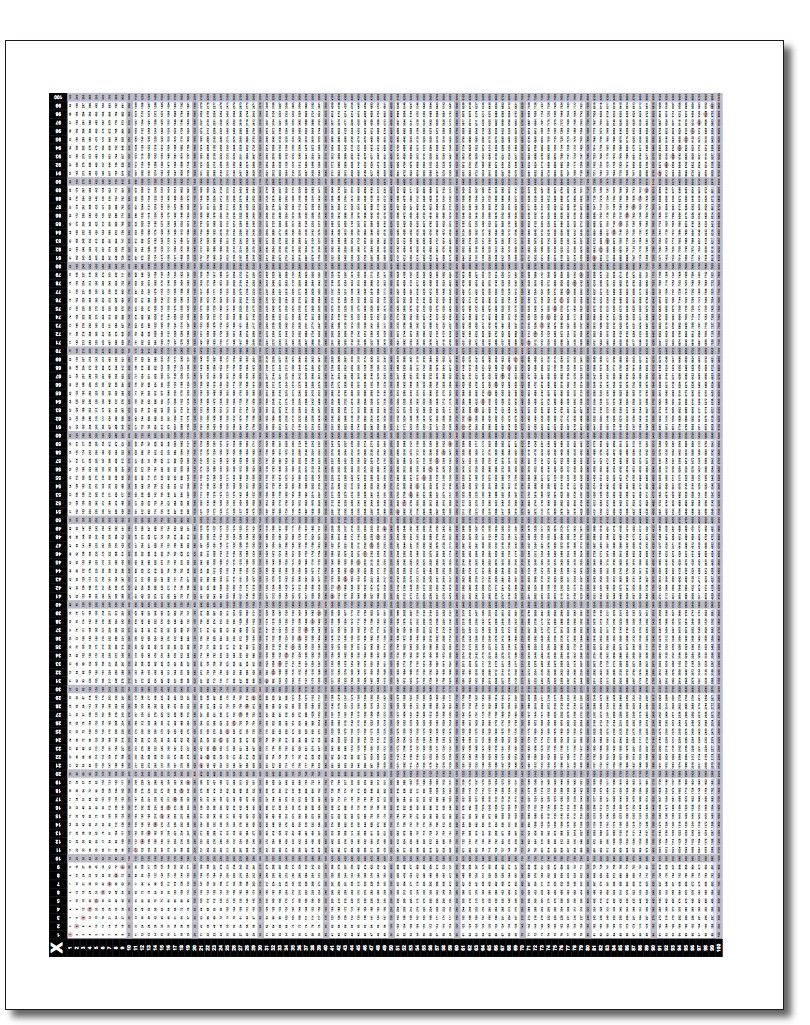 It's Big! It's Huge! It's The Multiplication Chart 100X100 inside Printable Multiplication Table 50X50