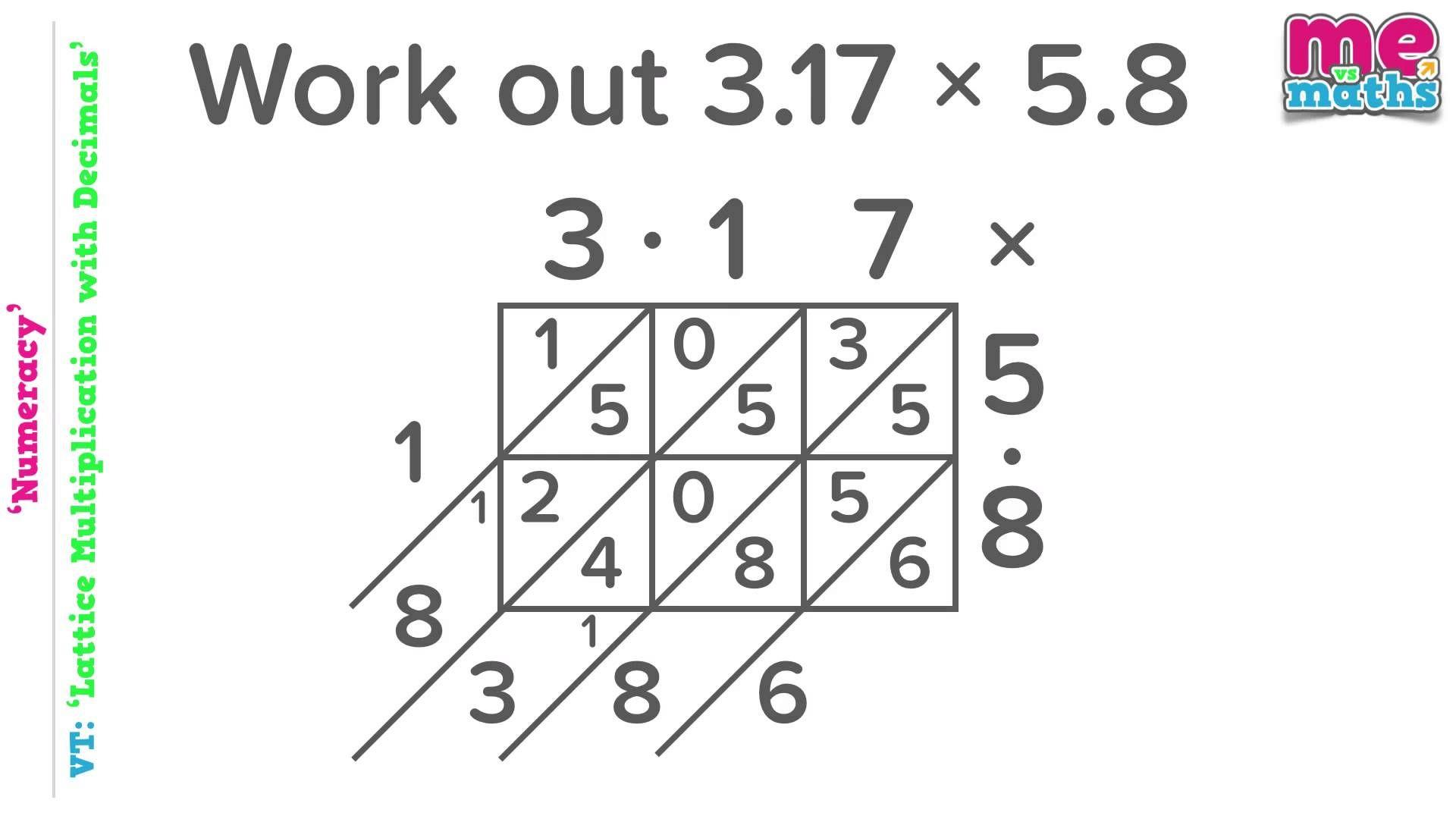 Lattice (Chinese) Multiplication With Decimals - Tutorial in Printable Lattice Multiplication Grids