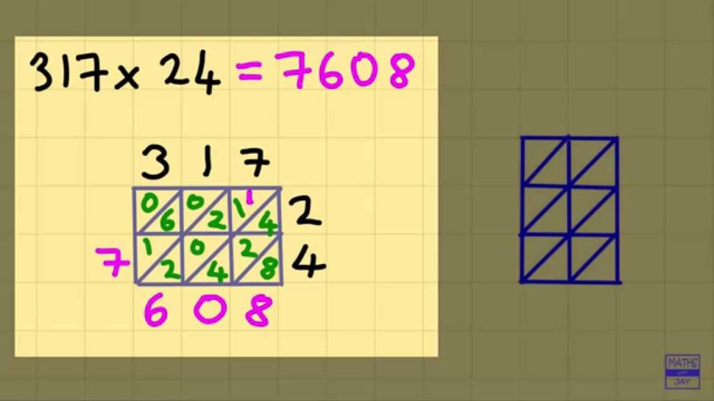 Lattice Multiplication: 3 Digits Times 2 Digits With Multiplication Worksheets Lattice Method