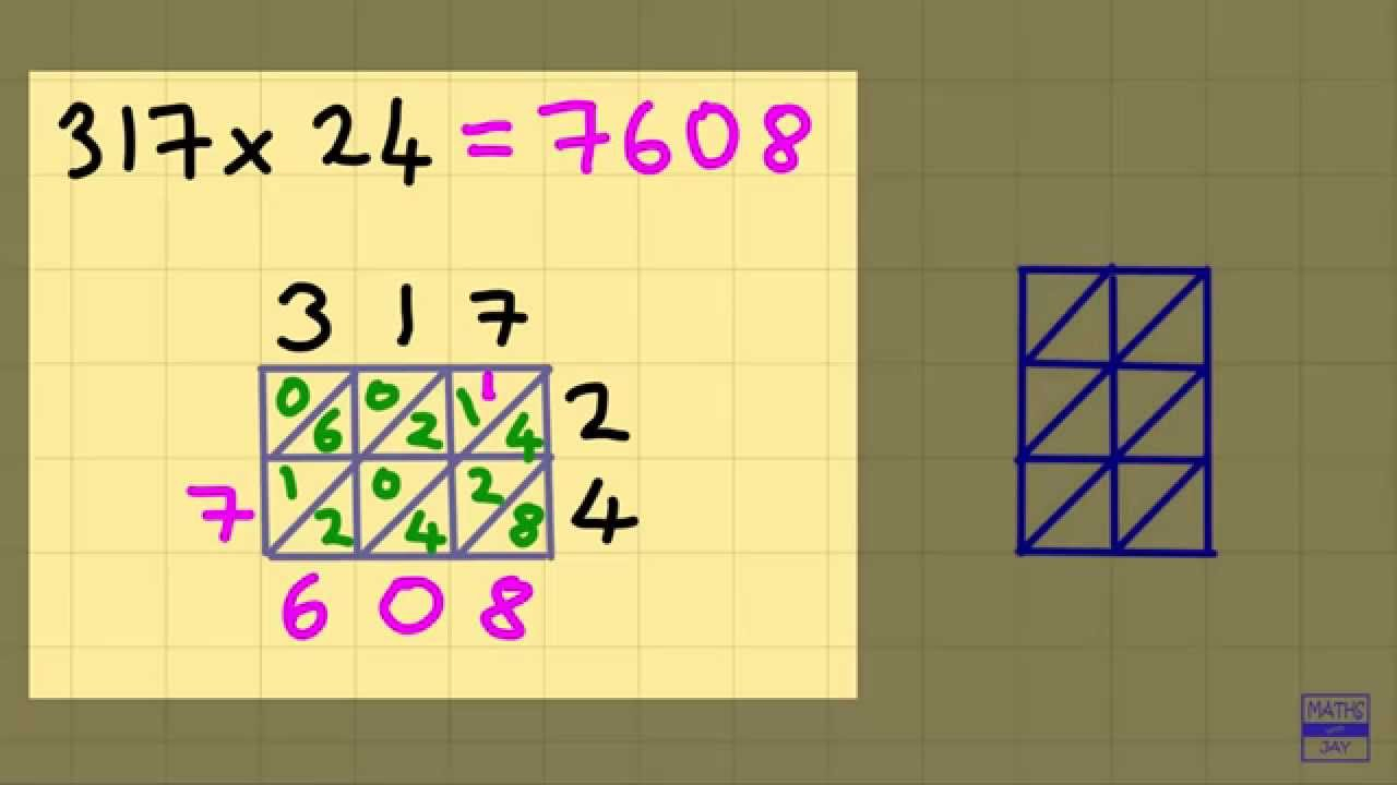 Lattice Multiplication: 3 Digits Times 2 Digits within Multiplication Worksheets Lattice