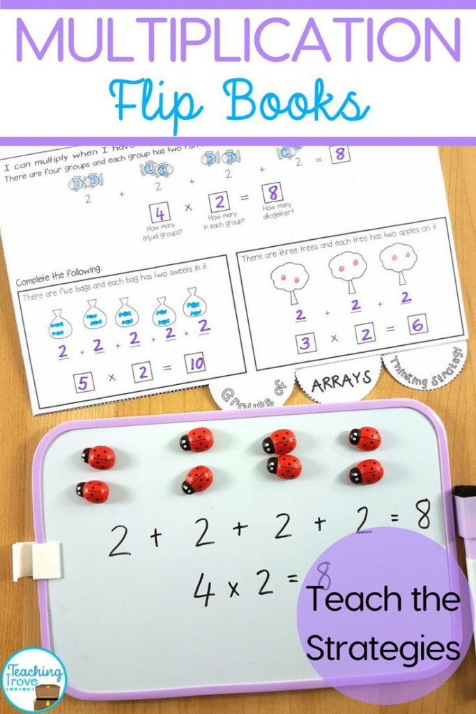 Master The Multiplication Facts With Effective Strategies Regarding Printable Multiplication Strategy Mat
