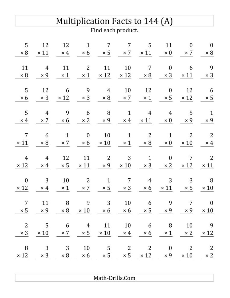 Math Drills Multiplication Chart   Vatan.vtngcf In Printable Multiplication Math Worksheets