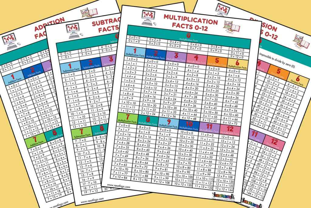 Math Flash Cards. All Facts Through 12. Addition Throughout Free Printable Horizontal Multiplication Flash Cards