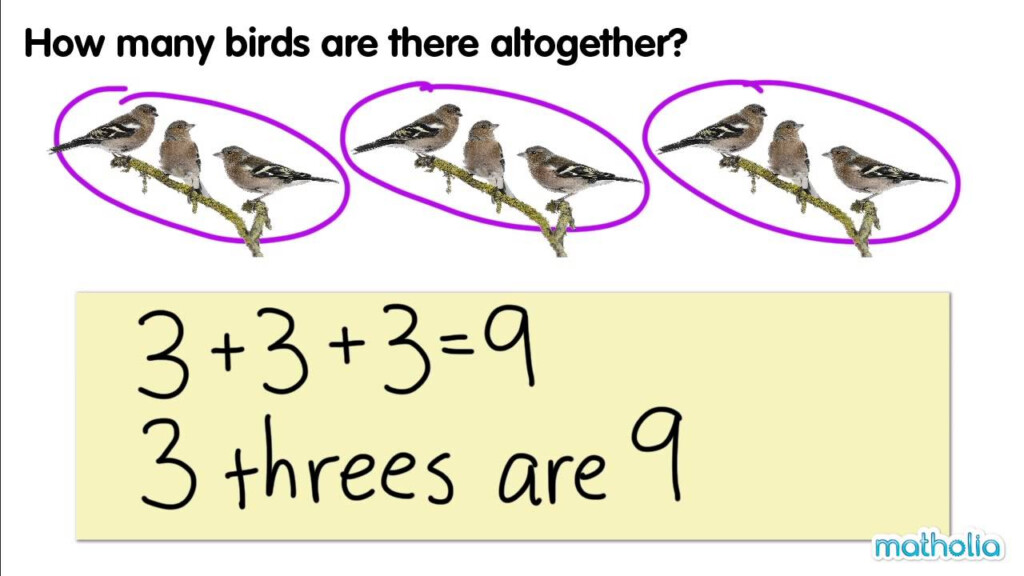 Multiplication As Repeated Addition   Lessons   Tes Teach Regarding Multiplication Worksheets As Repeated Addition