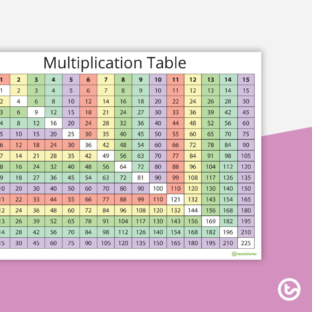 Multiplication Chart In Printable Multiplication Chart For Desk