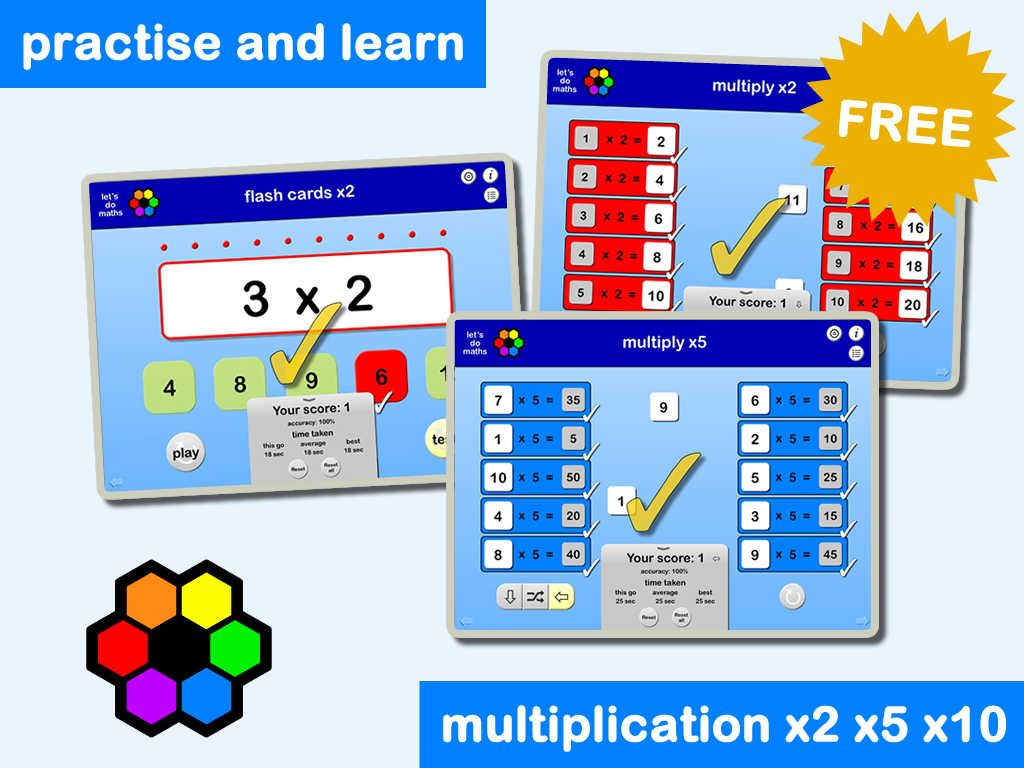 Multiplication Facts X2 X5 X10 | Multiplication Facts, How throughout Multiplication Worksheets X2 X5 X10