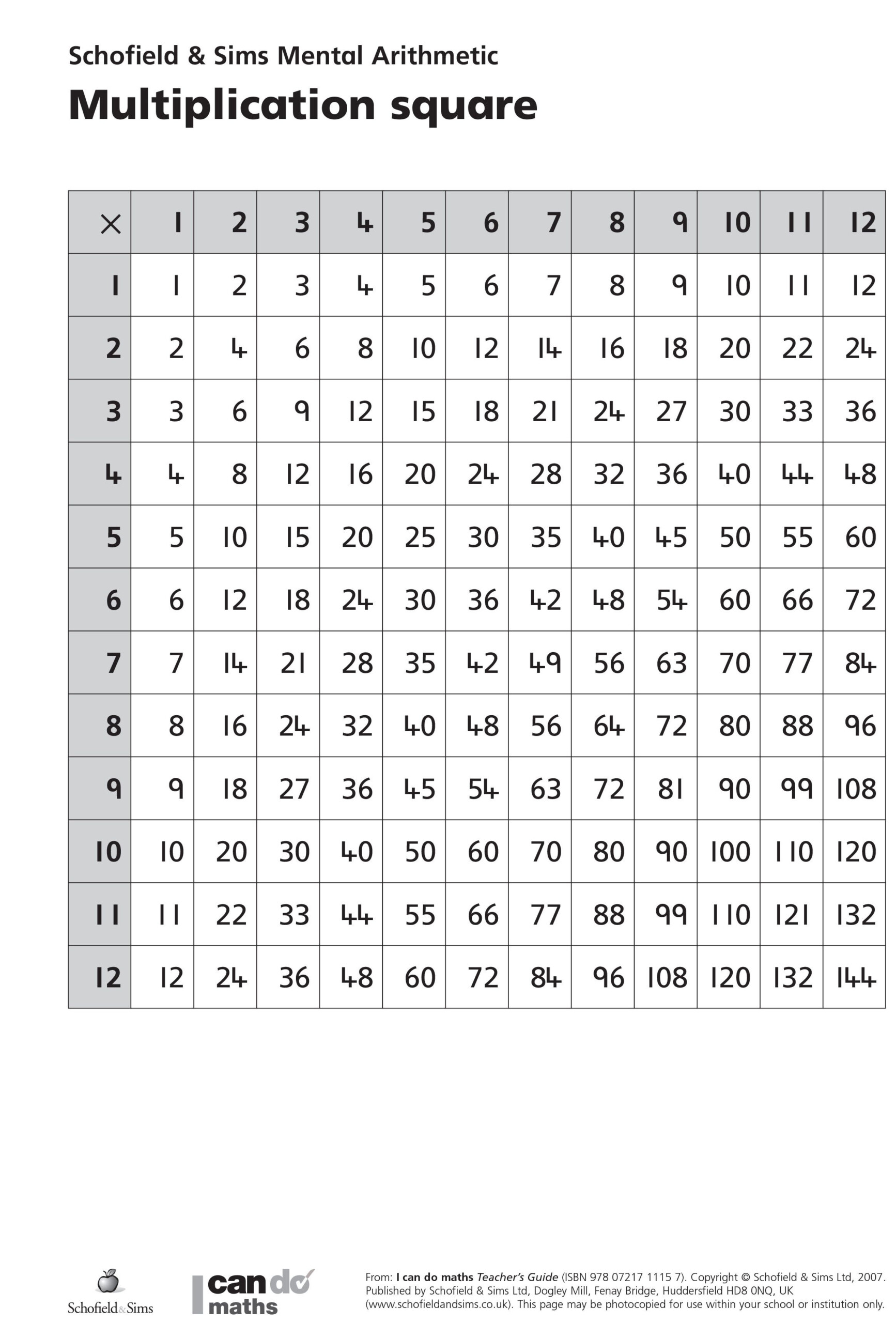 Multiplication Square Great For #teaching #multiplication In regarding Printable Multiplication Squares