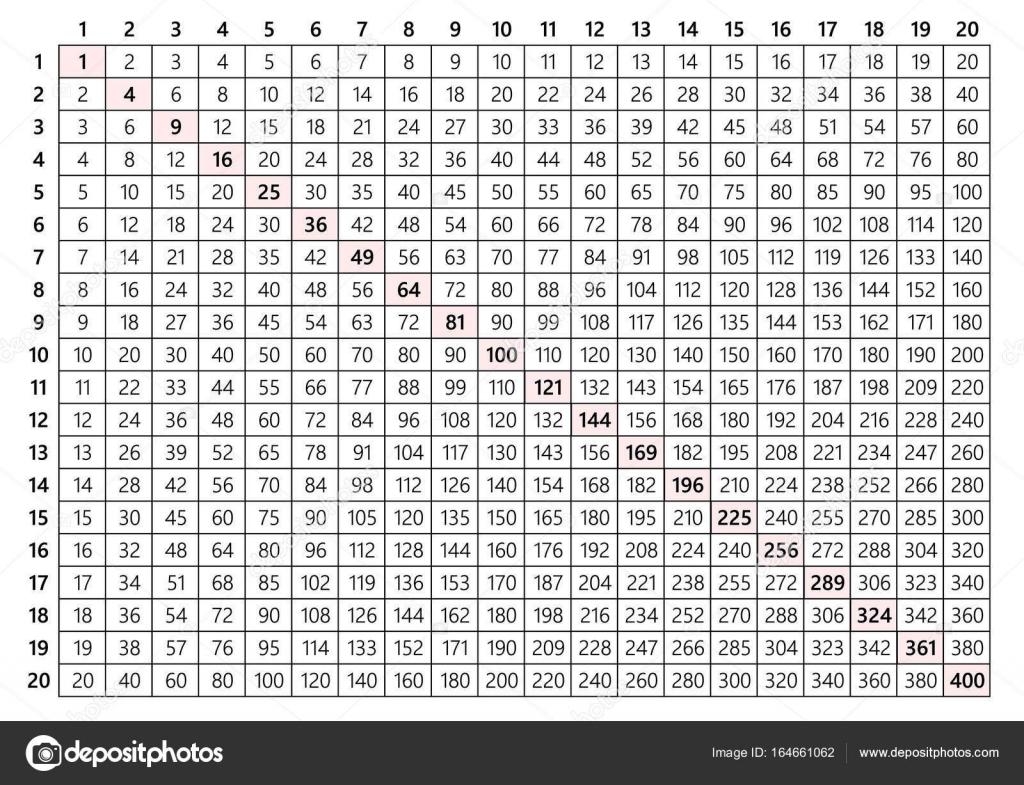 Multiplication Table 20X20 | Multiplication Table 20X20 in Printable 20X20 Multiplication Table