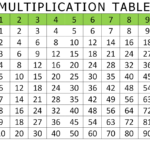 Multiplication Table Chart With Printable Multiplication Table 1 10 Pdf