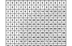 Multiplication Table Charts in Printable Pdf Multiplication Chart