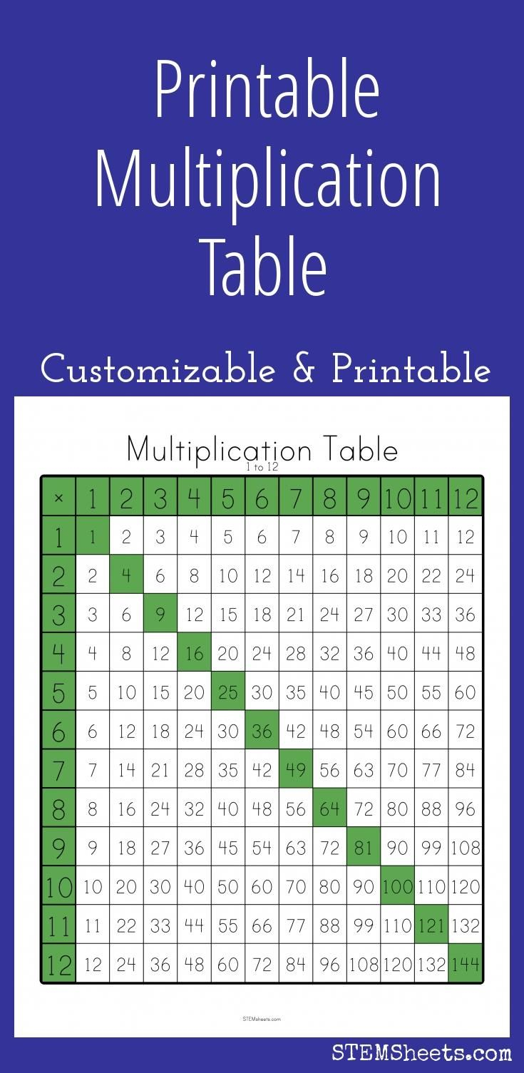 Multiplication Table - Customizable And Printable for Printable Multiplication Chart 0-20