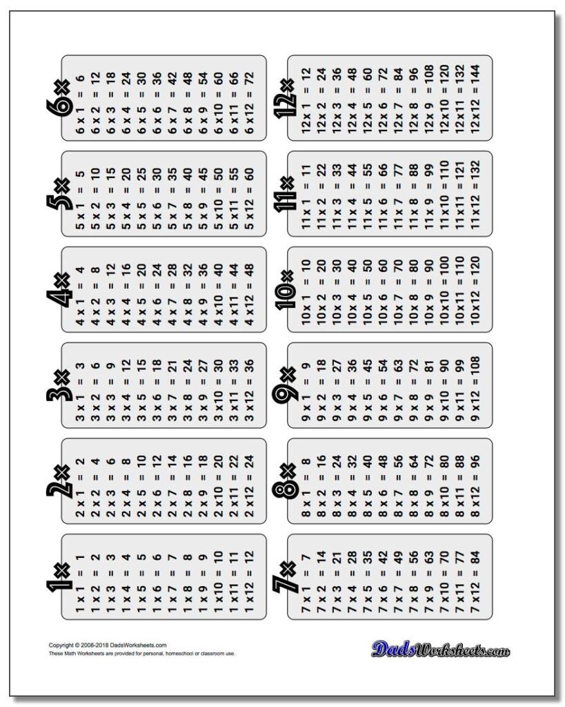 Multiplication Table Inside Printable Multiplication Table 1 9