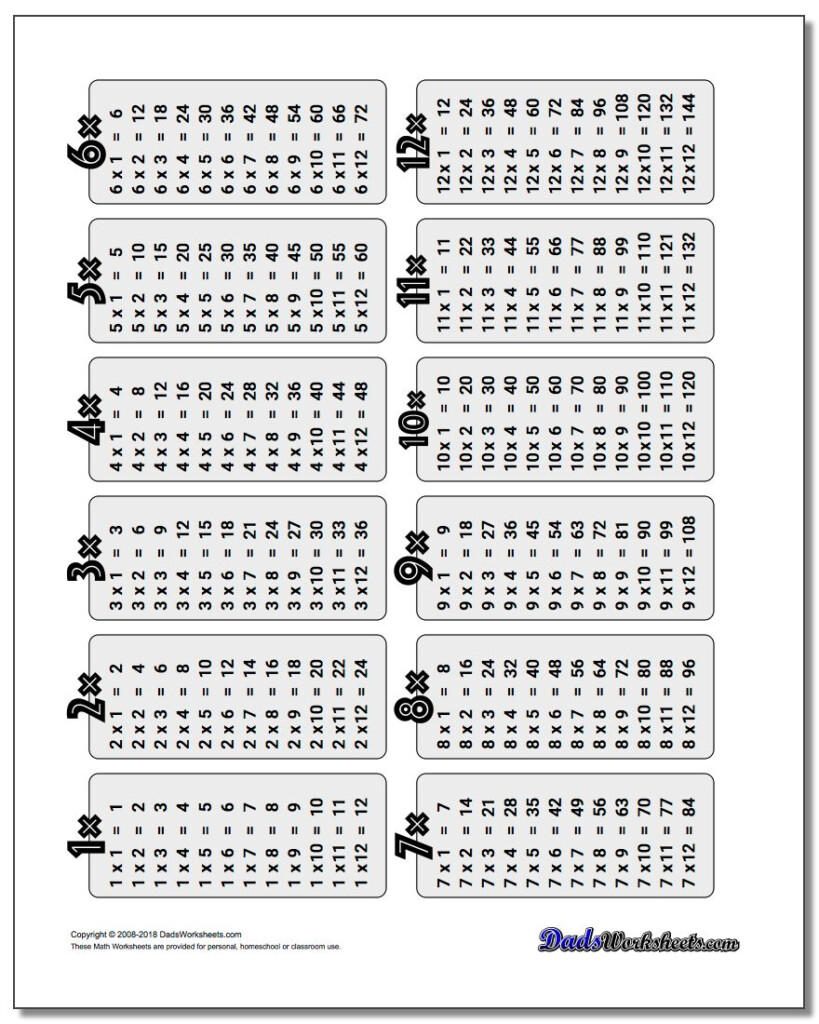 Multiplication Table With Regard To Printable Multiplication Facts Table