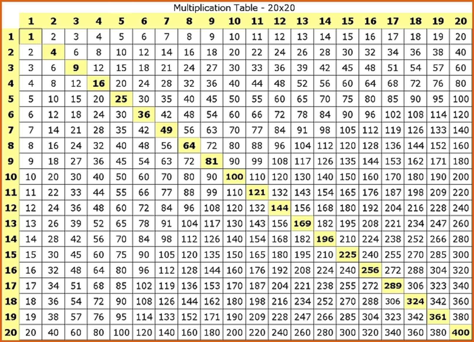 Multiplication Table Worksheet 1 20 | Printable Worksheets in Printable 1 To 20 Multiplication Tables
