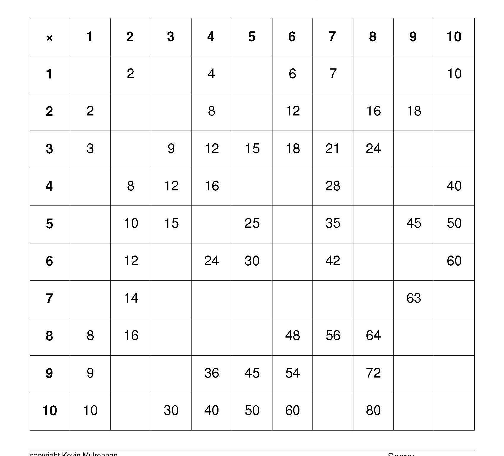 Multiplication Tables 12X12 Maths - 20+ Printables pertaining to Multiplication Worksheets Up To 12X12
