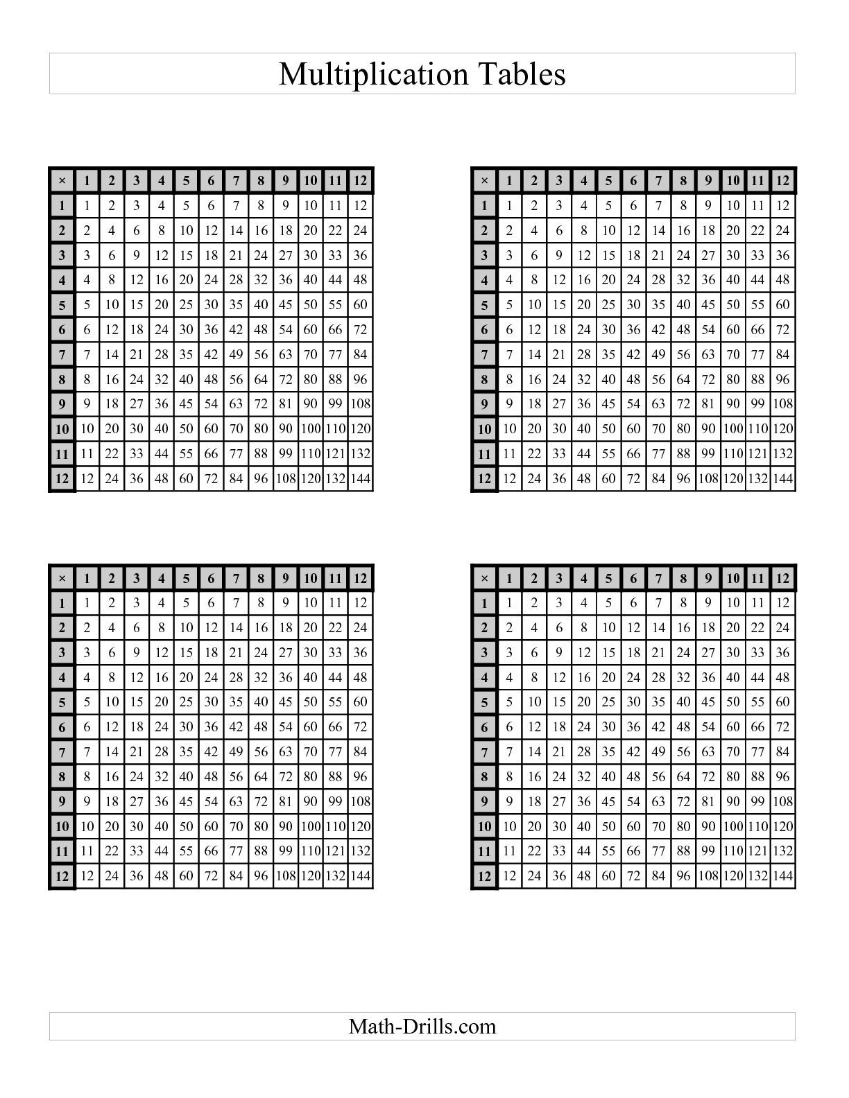 Multiplication Tables To 144 -- Four Per Page (D) Math pertaining to Printable Multiplication Chart 4 Per Page