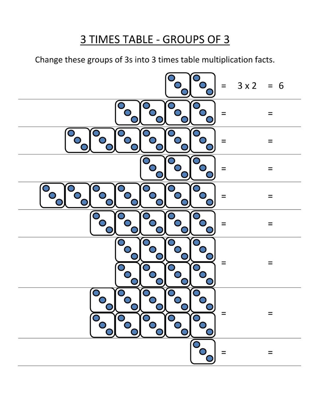 Multiplication Tables Worksheets Grade 3 | Printable pertaining to Printable Multiplication Times Table